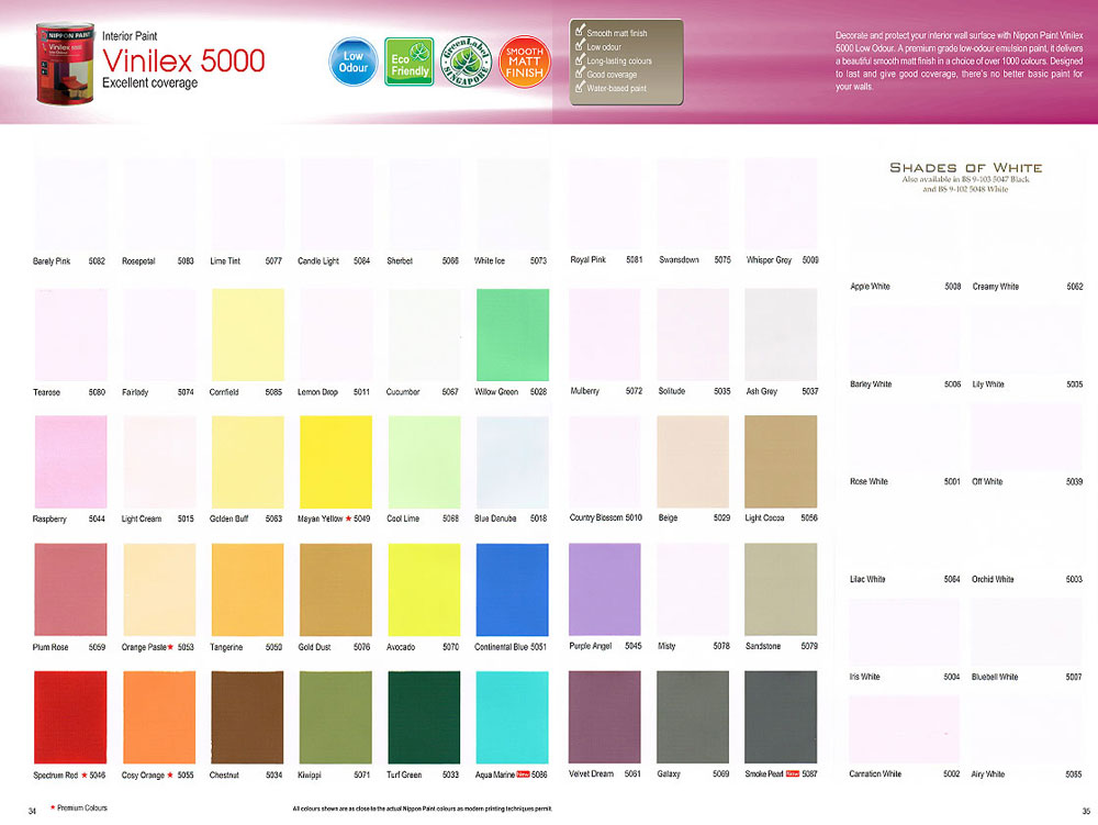 Click on image to find your specific paint colours!