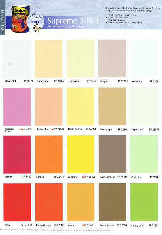 interior paint color chart. Black Bedroom Furniture Sets. Home Design Ideas